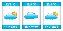 Výhled počasí pro místo Kounov na Slunečno.cz