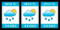 Výhled počasí pro místo Velká Chmelištná na Slunečno.cz