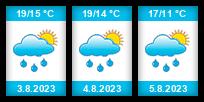 Výhled počasí pro místo Všetaty (okres Rakovník) na Slunečno.cz