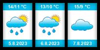 Výhled počasí pro místo Andělská Hora (okres Karlovy Vary) na Slunečno.cz