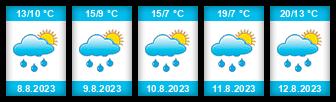 Výhled počasí pro místo Němčovice na Slunečno.cz