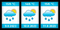 Výhled počasí pro místo Raková na Slunečno.cz