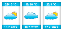 Výhled počasí pro místo Buštěhrad na Slunečno.cz