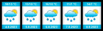 Výhled počasí pro místo Jestřabí v Krkonoších na Slunečno.cz