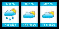 Výhled počasí pro místo Roprachtice na Slunečno.cz
