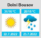 Počasí Dolní Bousov - Slunečno.cz