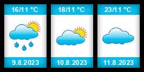 Výhled počasí pro místo Cehnice na Slunečno.cz