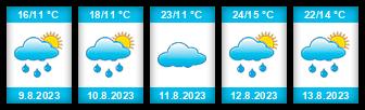 Výhled počasí pro místo Libětice na Slunečno.cz