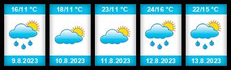 Výhled počasí pro místo Stožice na Slunečno.cz