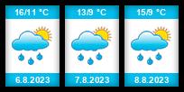 Výhled počasí pro místo Pustá Rybná na Slunečno.cz