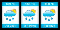 Výhled počasí pro místo Sebranice (Svitavy) na Slunečno.cz