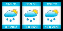 Výhled počasí pro místo Vysoká (okres Svitavy) na Slunečno.cz