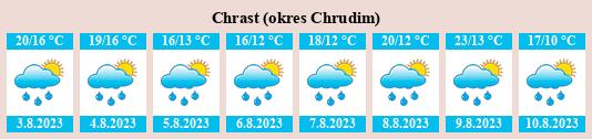 Počasí Chrast (okres Chrudim) - Slunečno.cz