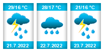Výhled počasí pro místo Kardašova Řečice na Slunečno.cz