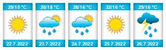 Výhled počasí pro místo Kasejovice na Slunečno.cz