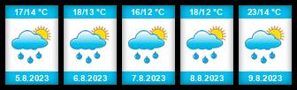 Výhled počasí pro místo Salaš na Slunečno.cz