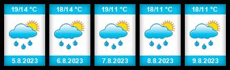 Výhled počasí pro místo Zlámanec na Slunečno.cz