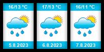 Výhled počasí pro místo Sázava (okres Ústí nad Orlicí) na Slunečno.cz