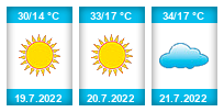 Výhled počasí pro místo Slopné na Slunečno.cz