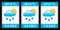 Výhled počasí pro místo Skalice (okres Znojmo) na Slunečno.cz