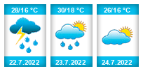 Výhled počasí pro místo Blažkov na Slunečno.cz
