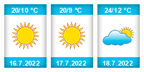 Výhled počasí pro místo Bobrůvka na Slunečno.cz