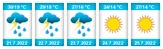 Výhled počasí pro místo Litomyšl na Slunečno.cz