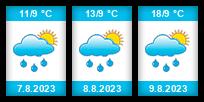 Výhled počasí pro místo Hvozdec na Slunečno.cz