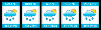 Výhled počasí pro místo Babice u Rosic na Slunečno.cz