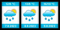 Výhled počasí pro místo Výsluní na Slunečno.cz