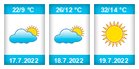 Výhled počasí pro místo Železnice na Slunečno.cz