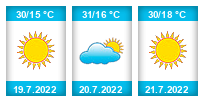 Výhled počasí pro místo Spáňov na Slunečno.cz