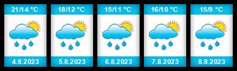 Výhled počasí pro místo Horní Lomná na Slunečno.cz