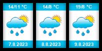 Výhled počasí pro místo Horní Tošanovice na Slunečno.cz