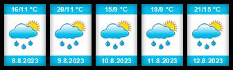 Výhled počasí pro místo Josefov (okres Hodonín) na Slunečno.cz