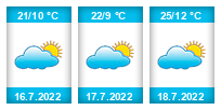 Výhled počasí pro místo Dolní Němčí na Slunečno.cz