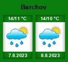 Počasí Barchov (okres Hradec Králové) - Slunečno.cz