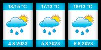 Výhled počasí pro místo Mikulov (okres Břeclav) na Slunečno.cz