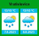 Počasí Liberec-Vratislavice nad Nisou - Slunečno.cz