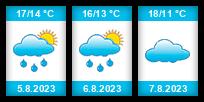 Výhled počasí pro místo Lutín na Slunečno.cz