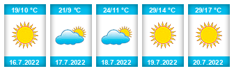 Výhled počasí pro místo Kámen (Věžná) na Slunečno.cz