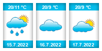 Výhled počasí pro místo Skalický rybník na Slunečno.cz