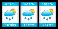 Výhled počasí pro místo Bilé Podolí na Slunečno.cz