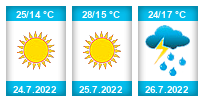 Výhled počasí pro místo Jandovec na Slunečno.cz