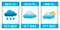 Výhled počasí pro místo Jarolímků rybník na Slunečno.cz