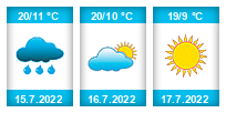 Výhled počasí pro místo Jezdovický rybník na Slunečno.cz