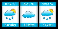 Výhled počasí pro místo Cerhenice na Slunečno.cz