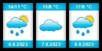 Výhled počasí pro místo Drahany na Slunečno.cz