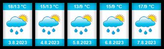 Výhled počasí pro místo Bejkovec na Slunečno.cz
