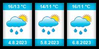 Výhled počasí pro místo Spálený rybník (Bohdalov) na Slunečno.cz